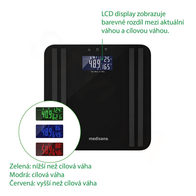 Medisana BS 465 Digitální váha - černá